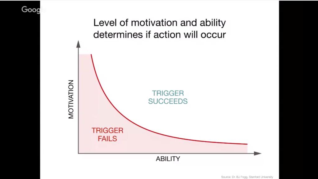 decision-making-motivation